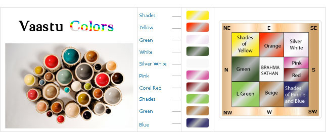 wall colours for bedroom according to vastu